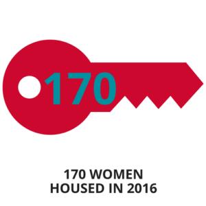 community based housing program downtown women s center
