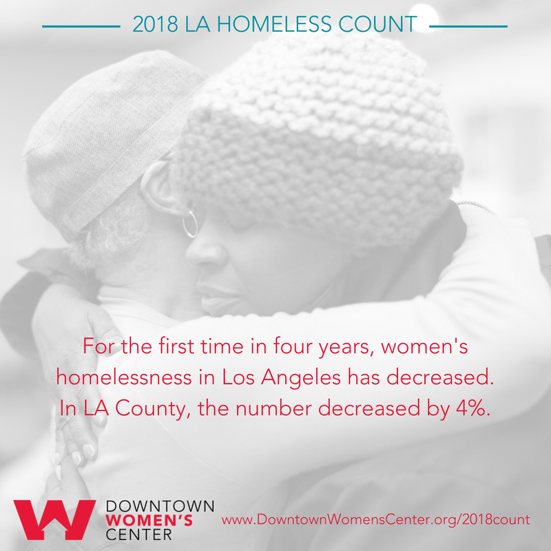 2018 LA Homeless Count - Decrease
